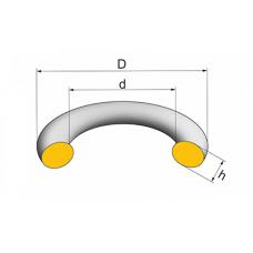 кольца резиновые круглого сечения гост 9833-73 и гост 18829-73